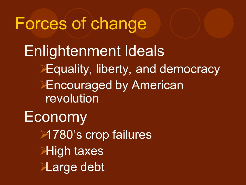 Forces of change Enlightenment Ideals Economy