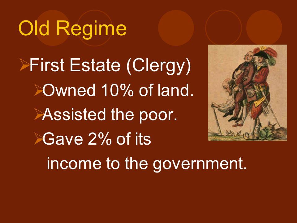 Old Regime First Estate (Clergy) Owned 10% of land. Assisted the poor.