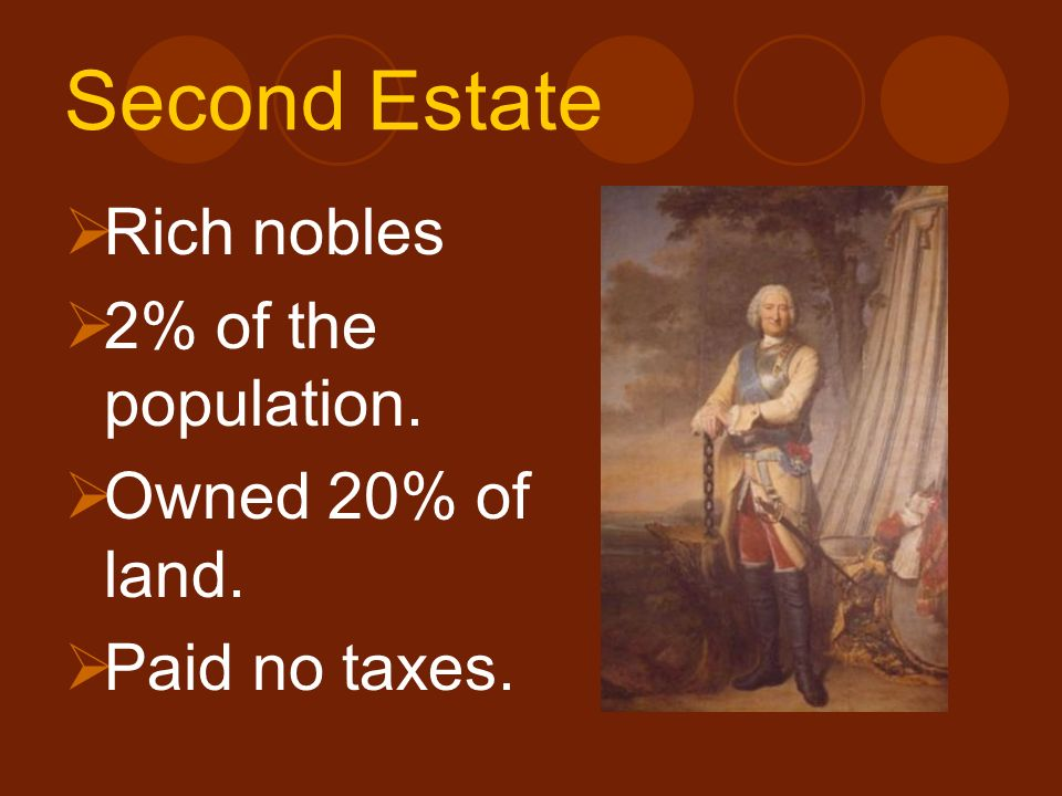 Second Estate Rich nobles 2% of the population. Owned 20% of land.
