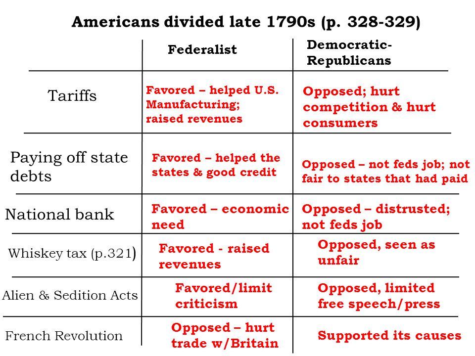 Federalist Vs Democratic Republican Map