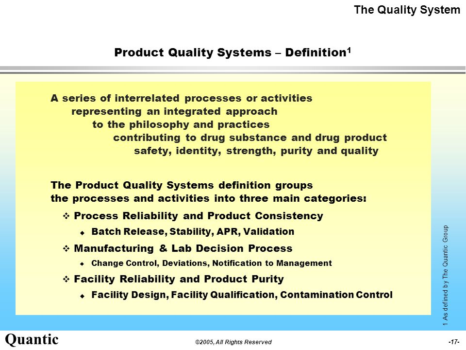 Product Quality Systems – Definition1