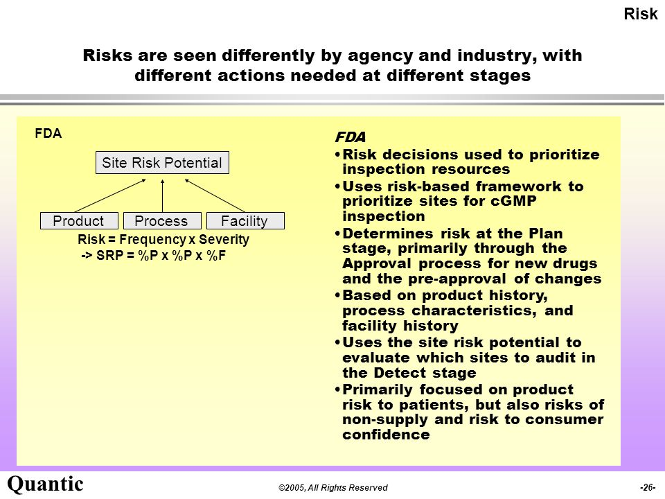 Risk Risks are seen differently by agency and industry, with different actions needed at different stages.