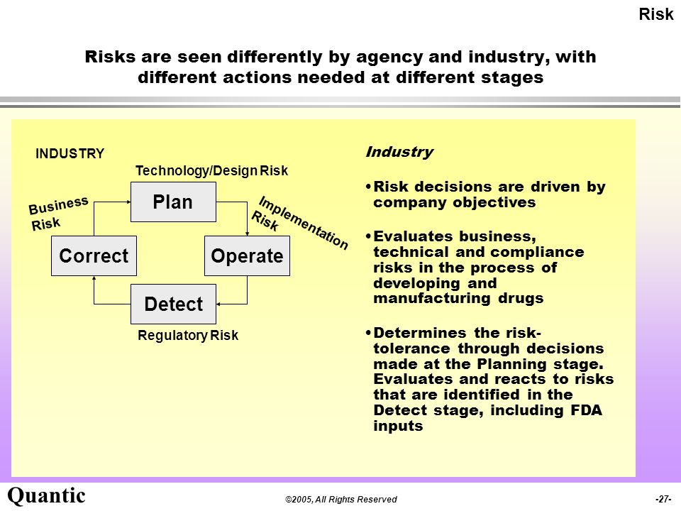 Plan Operate Detect Correct