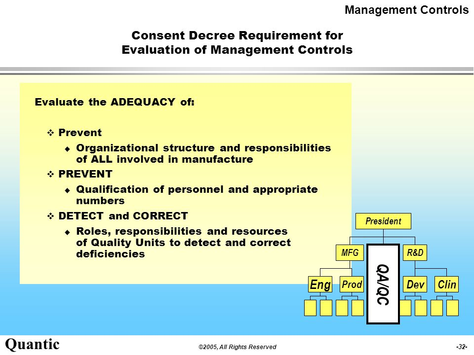 Consent Decree Requirement for Evaluation of Management Controls