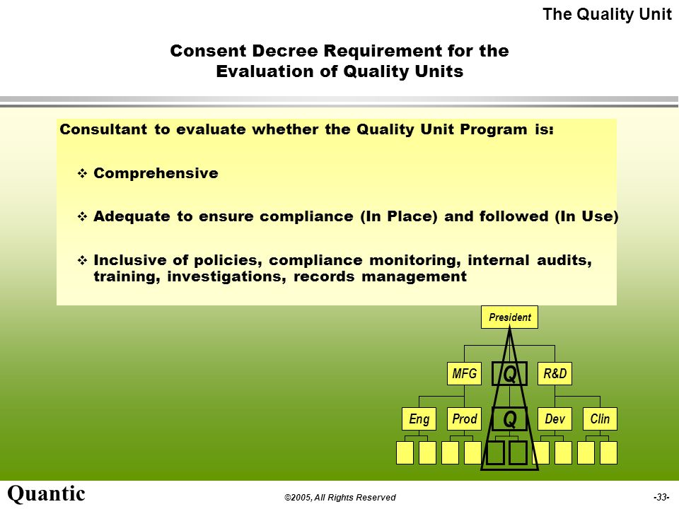 Consent Decree Requirement for the Evaluation of Quality Units