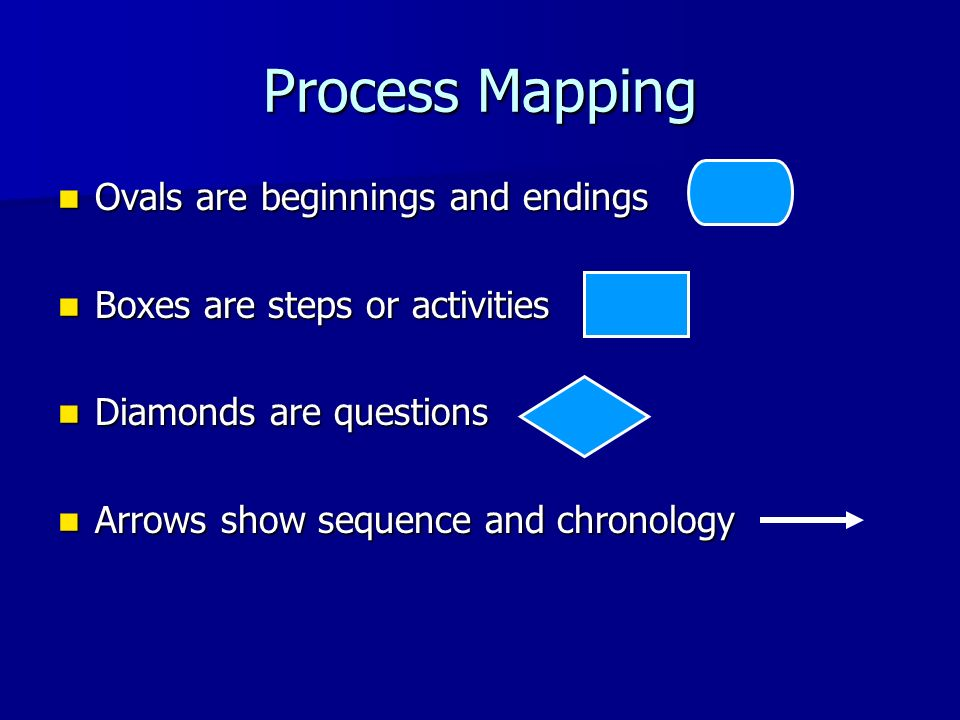 Process Mapping Ovals are beginnings and endings