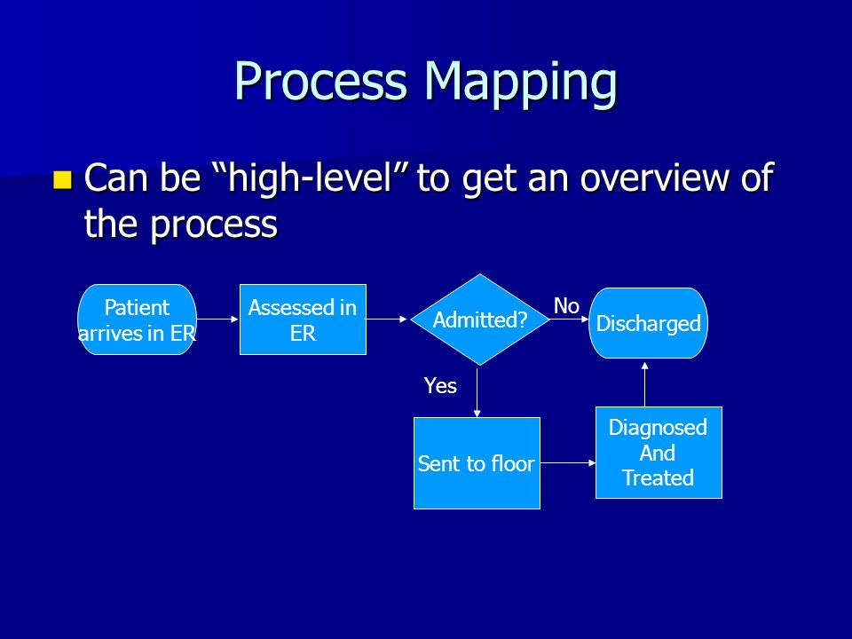 Process Mapping Can be high-level to get an overview of the process