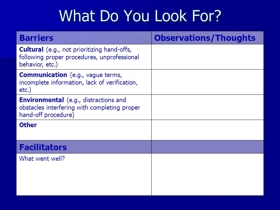 What Do You Look For Barriers Observations/Thoughts Facilitators