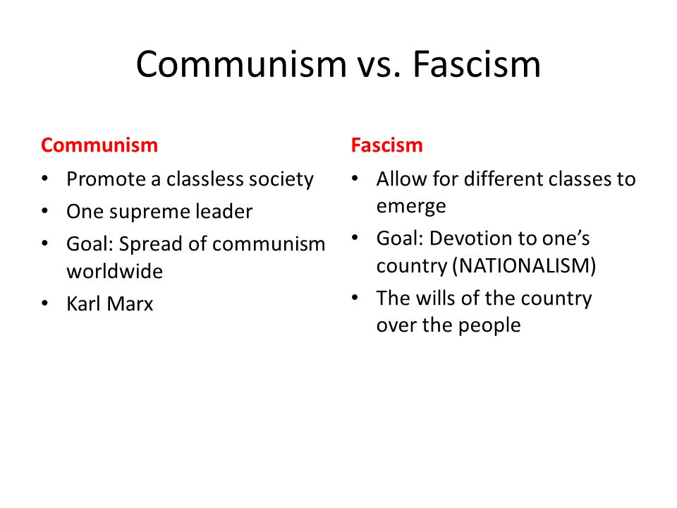 essay on communism and fascism Comparing anarchism, capitalism, fascism & communism chapter 26  world  war ii, for example, was, in many respects, a conflict between forces of fascism  and communism let's dig in, and learn  cbase english: essay go to cbase .