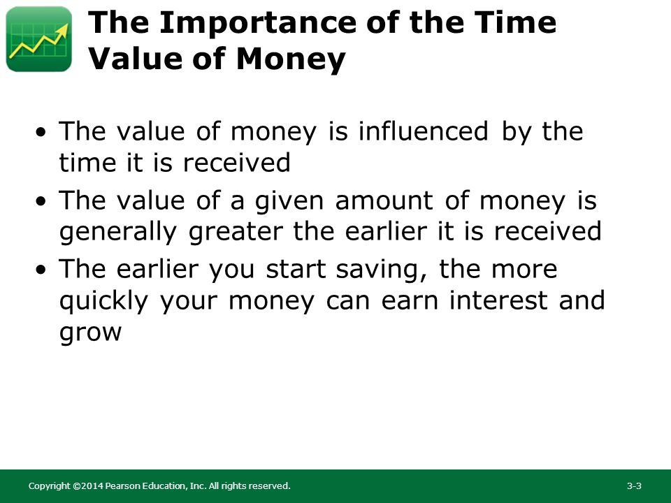 time value money essay Money essay for class 1, 2  the people who are earning money by following all the rules of humanity earn less money but for long time and they become the high.