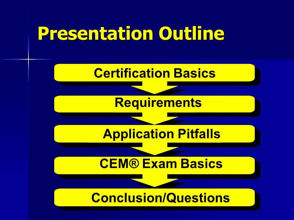 Presentation Outline Certification Basics Requirements