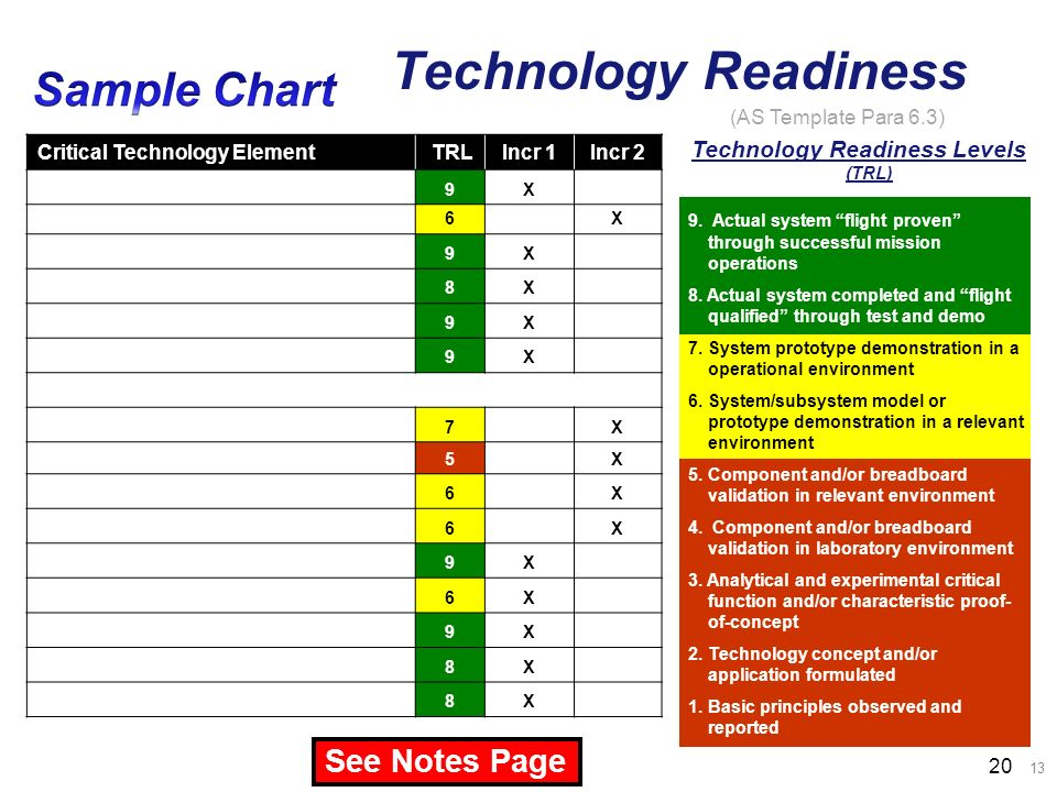 Best Technical Proof Of Concept Template Images Gallery >> Proof Of ...