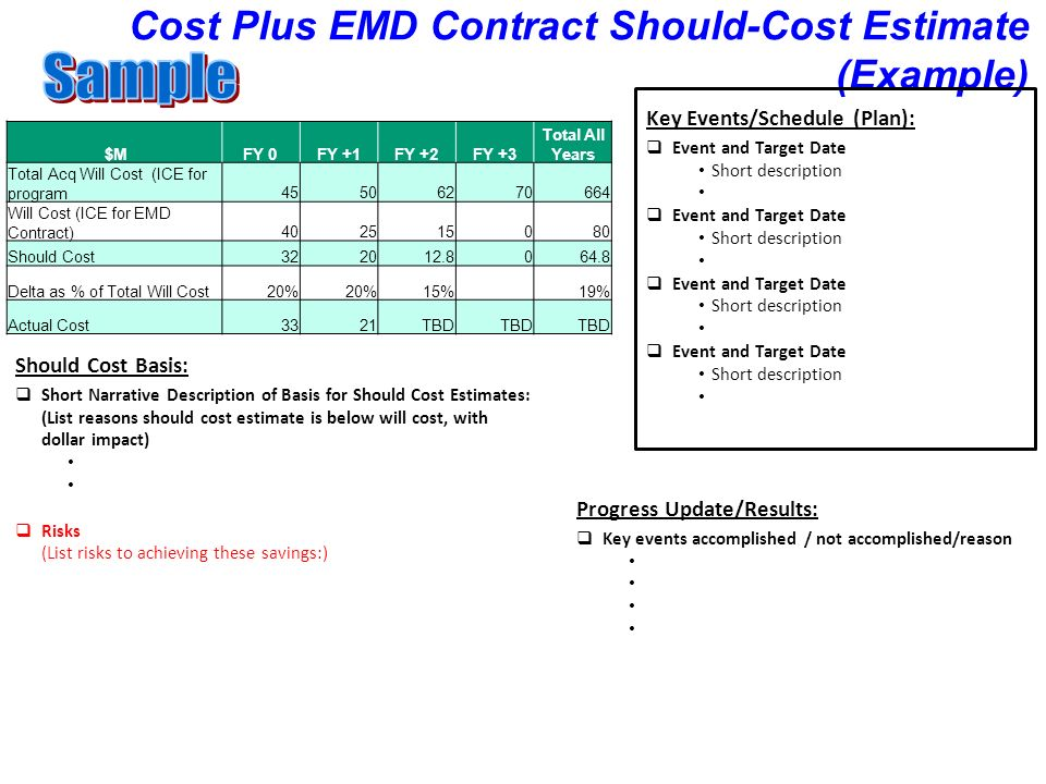 Acquisition strategy as panel template ppt download for Cost plus contract example