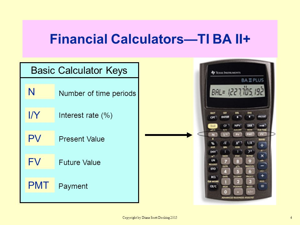 Financial Calculator Online >> Online Financial Calculator Pv Fv Pay Prudential Online