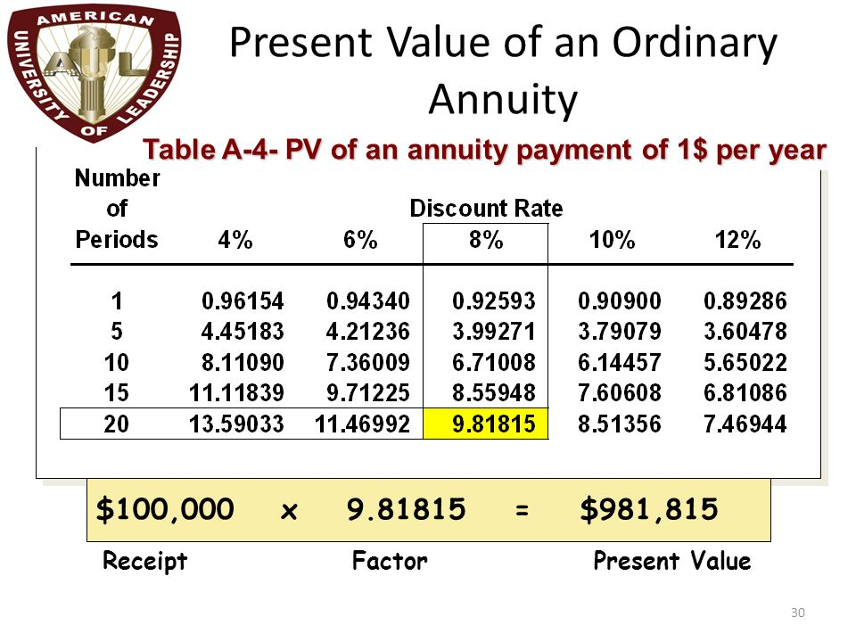 chapter 5 the time value of money ppt video online download