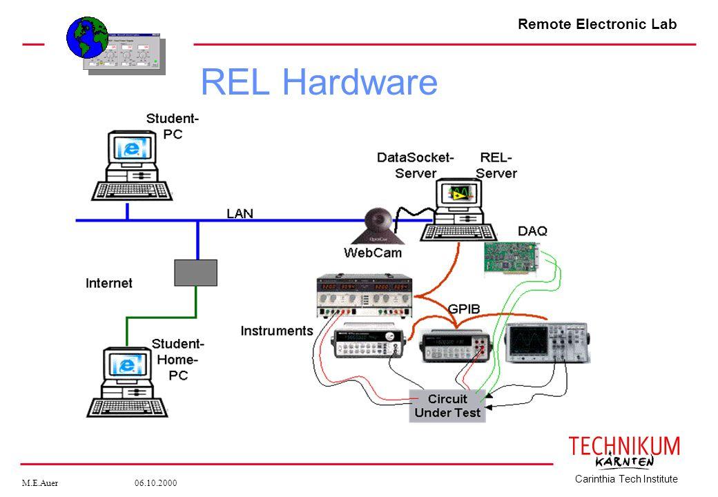 REL Hardware DAQ Board ersetzt Messinstrumente (Multimeter, Oszilloskop)