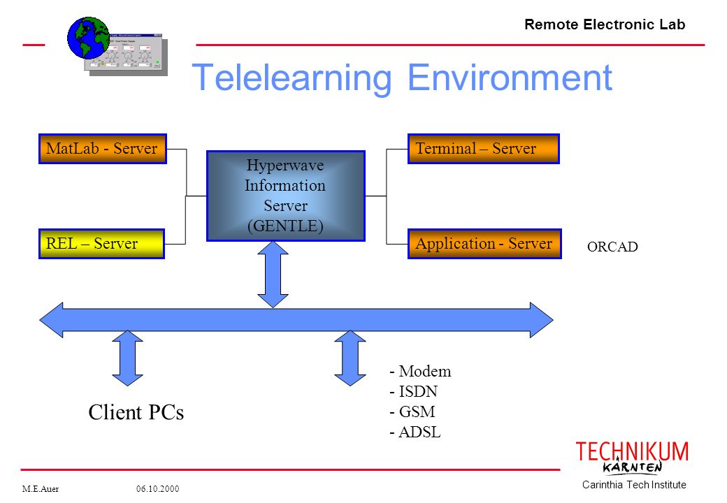 Telelearning Environment