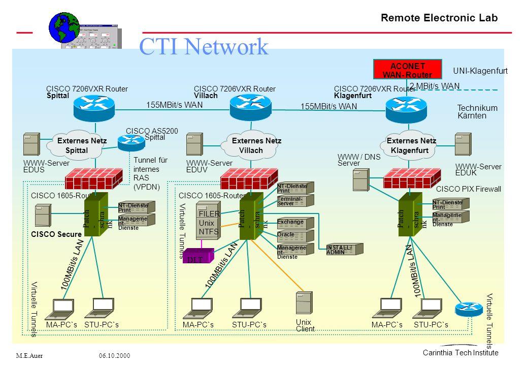CTI Network ACONET WAN- Router UNI-Klagenfurt Technikum Kärnten