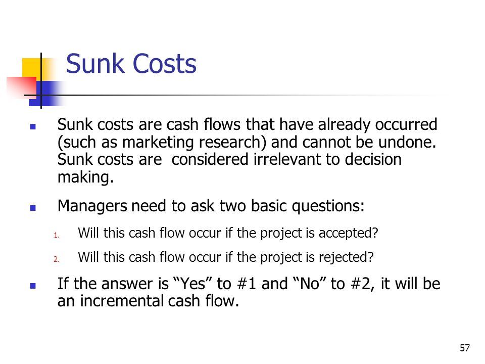 Examples of Sunk Costs in the Workplace