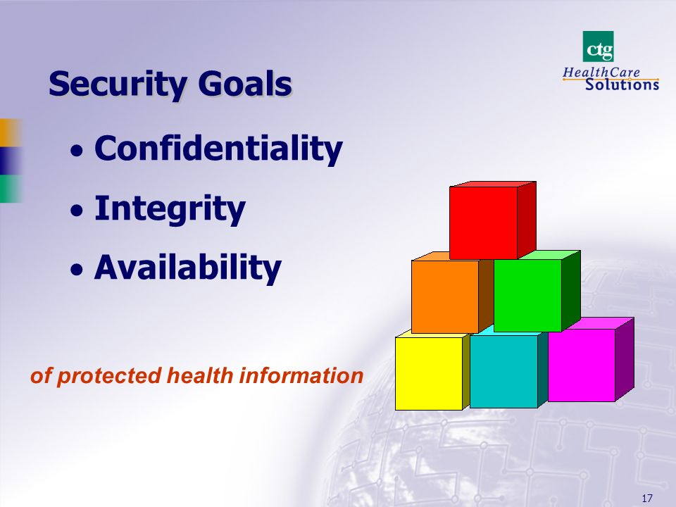 Security Goals Confidentiality Integrity Availability
