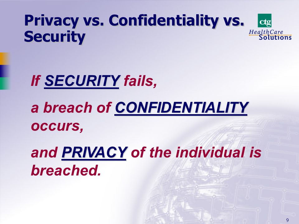 Privacy vs. Confidentiality vs. Security