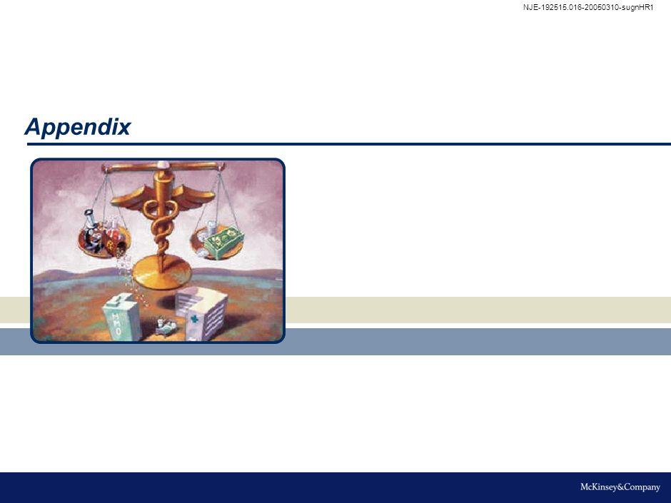 Appendix NJE-192515.016-20050310-sugnHR1