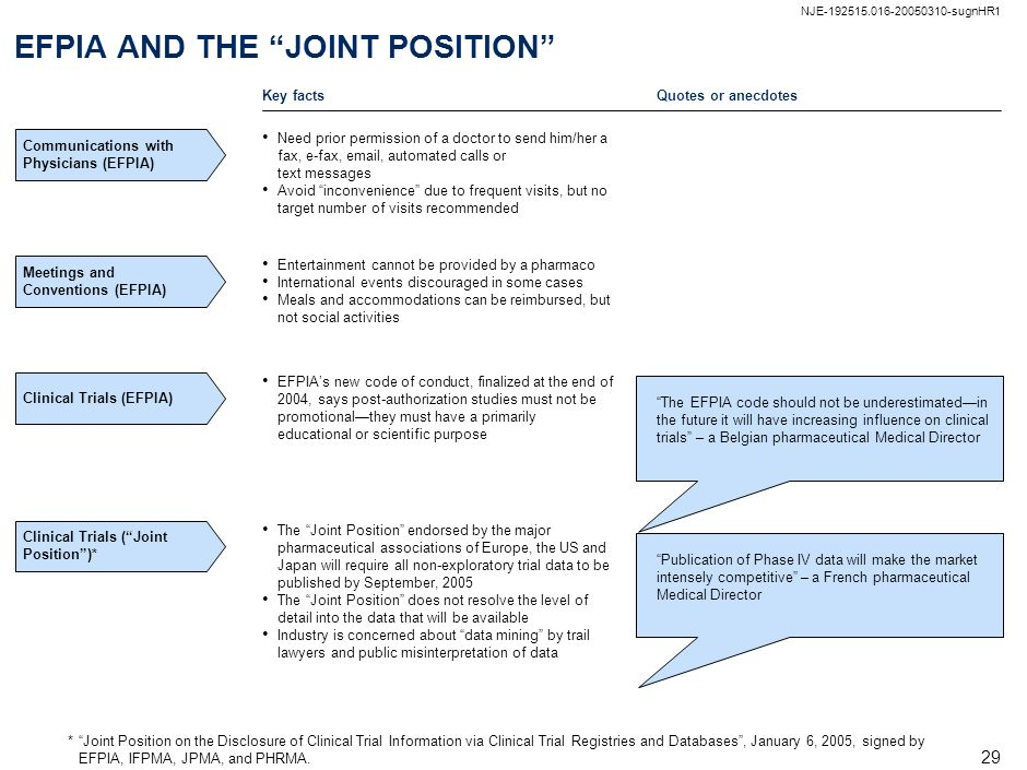 EFPIA AND THE JOINT POSITION