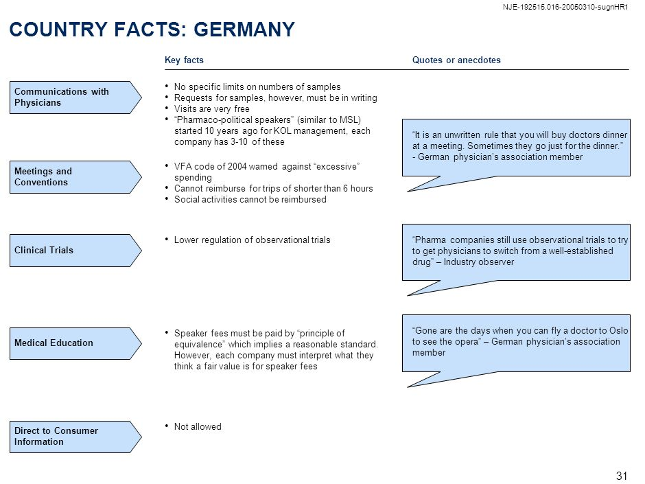 COUNTRY FACTS: GERMANY