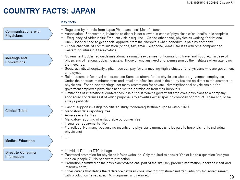 COUNTRY FACTS: JAPAN Key facts
