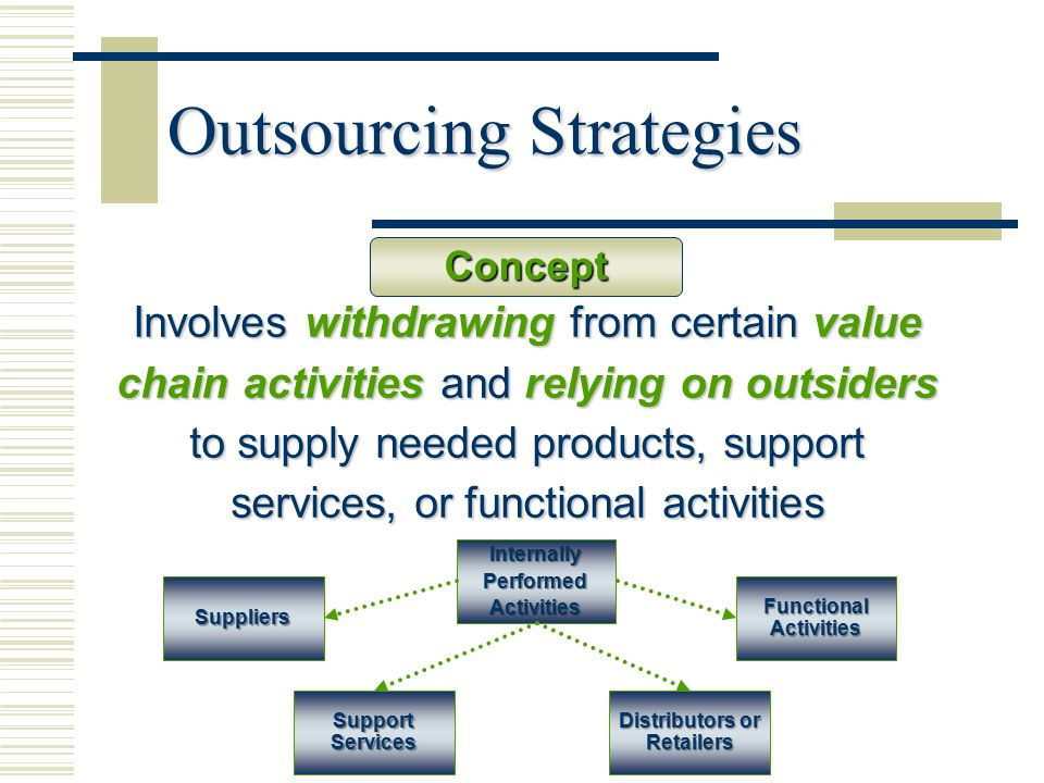 outsourcing as a supply chain strategy Making the decision to outsource selected supply chain functions and processes  to  for outsourcing yields superior outsourcing strategies and transition plans.