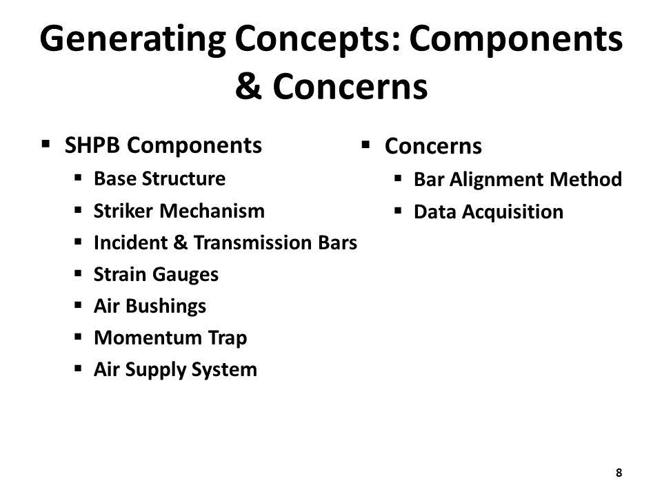 air bearing upgrade for split-hopkinson pressure bar  shpb  experiment