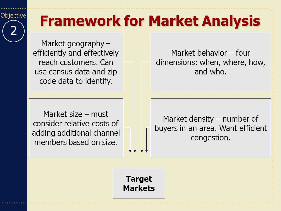 an analysis of the demographic information of hummers target market Use market research reports from enrich your customer file by adding demographic and behavioral information to key characteristics of your target market.