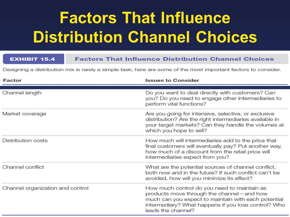 factors influencing the future subspecialty choice Theories have been generated to explain how people make decisions, and what types of factors influence decision making in the present and future in addition, heuristics have been researched to understand the decision making process.