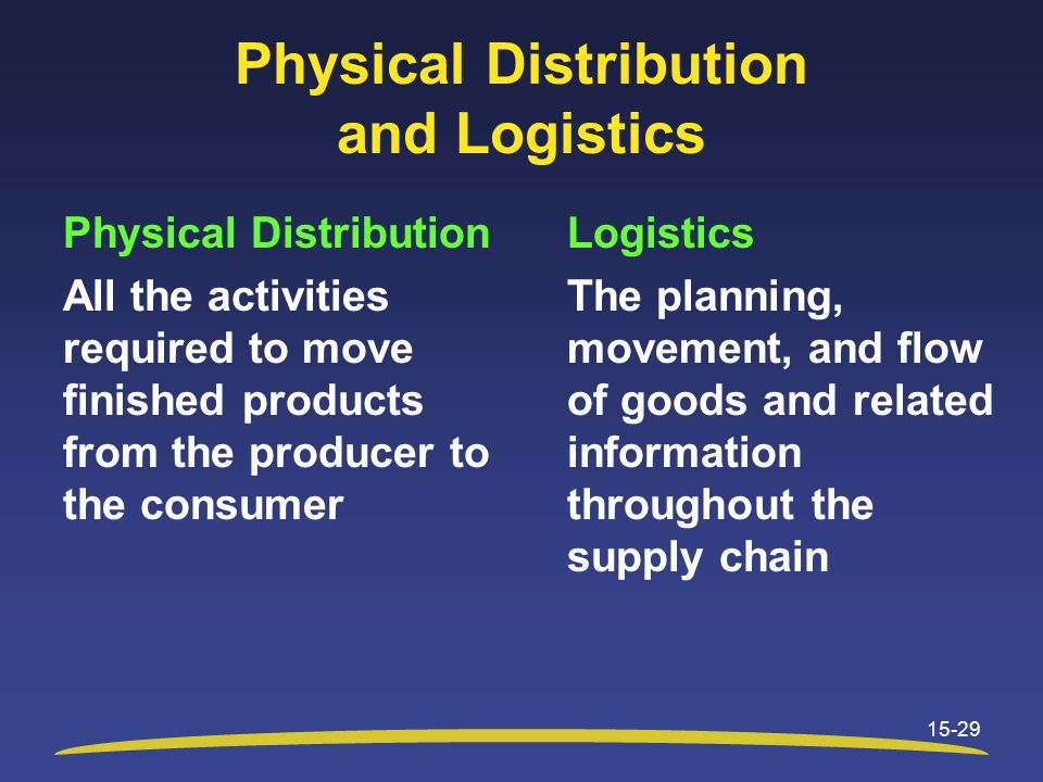 logistics and phyical distribution So, if the annual physical inventory count is such a pain for everyone,   keywords human resource management / supply chain logistics.