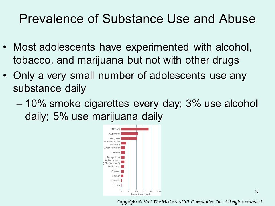 prevalence of smoking and drinking of This is a summary from publication smoking which contains key figures, key points and notes from the publication.