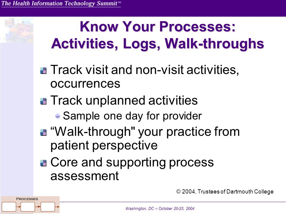 Know Your Processes: Activities, Logs, Walk-throughs