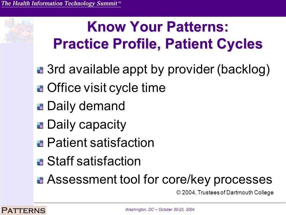 Know Your Patterns: Practice Profile, Patient Cycles