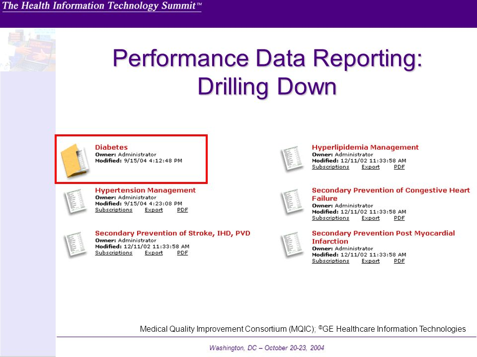 Performance Data Reporting: Drilling Down