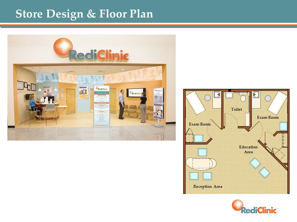 Store Design & Floor Plan
