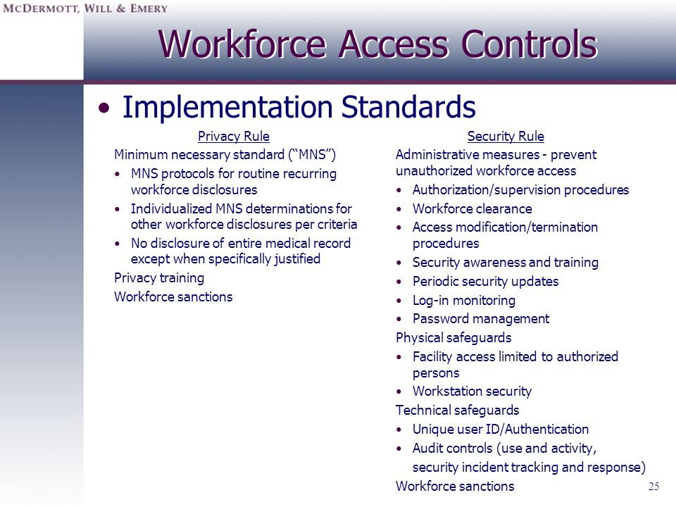 Workforce Access Controls