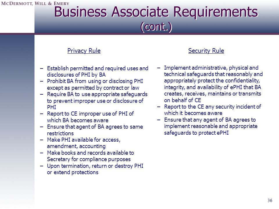 Business Associate Requirements (cont.)