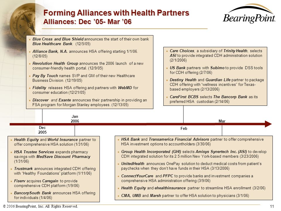 Forming Alliances with Health Partners Alliances: Dec '05- Mar '06