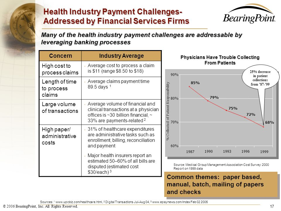 Health Industry Payment Challenges- Addressed by Financial Services Firms