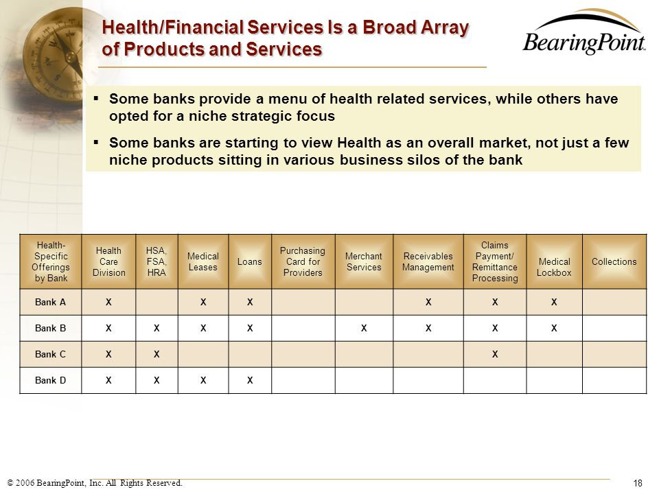 Health/Financial Services Is a Broad Array of Products and Services