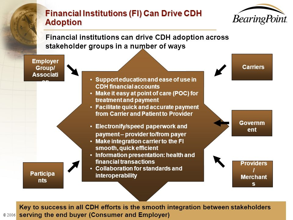 Financial Institutions (FI) Can Drive CDH Adoption