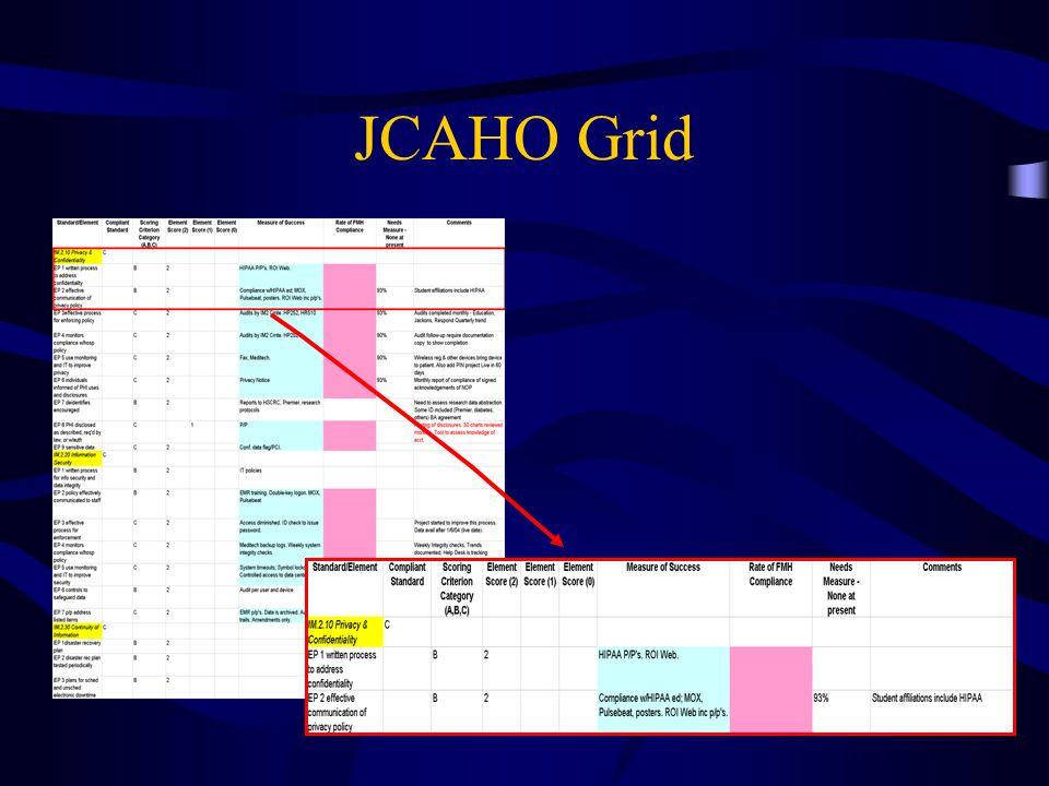 JCAHO Grid