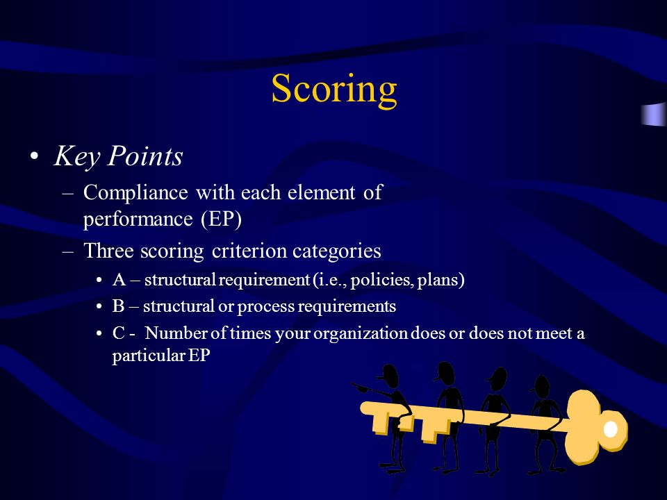 Scoring Key Points Compliance with each element of performance (EP)