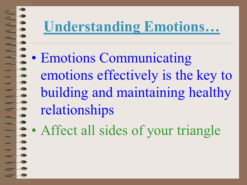 Understanding Emotions…