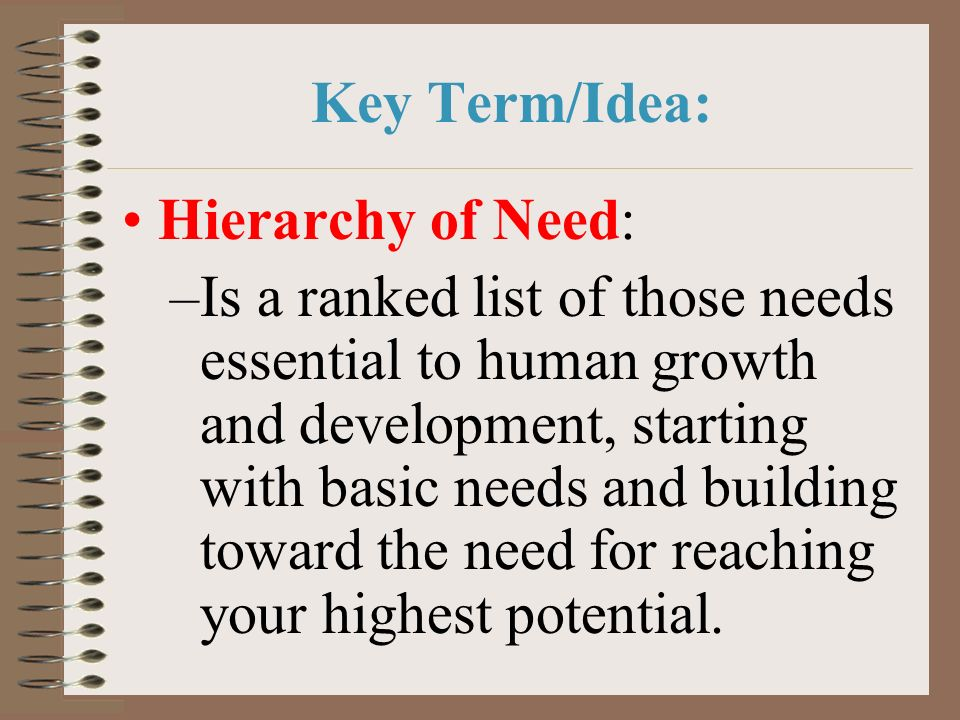 Key Term/Idea: Hierarchy of Need: