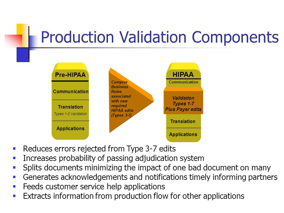 Production Validation Components